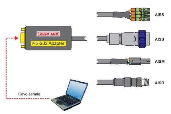 Adaptador interfaz serial AIS Faber-Com